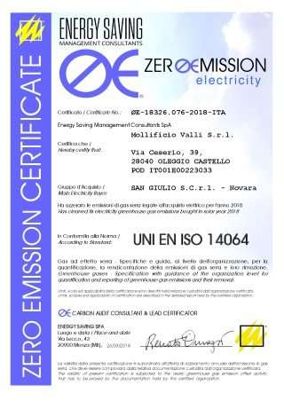 ISO-14064
